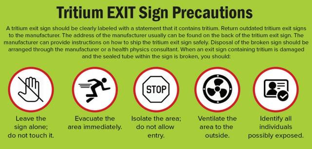 Tritium exit sign precautions