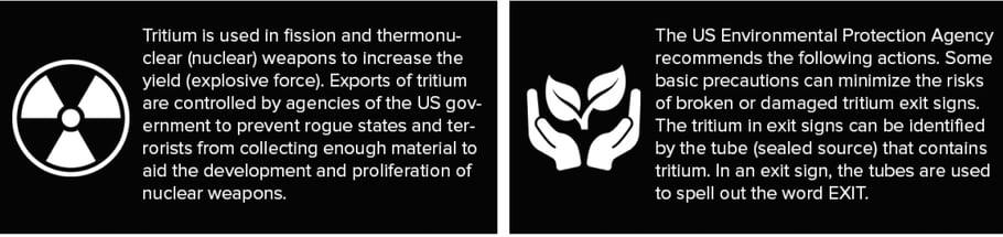 Tritium information
